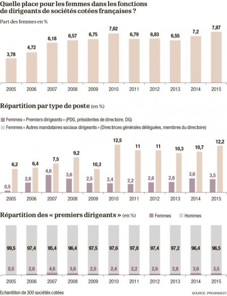 infographie-parite-h-f-dirigeants_0